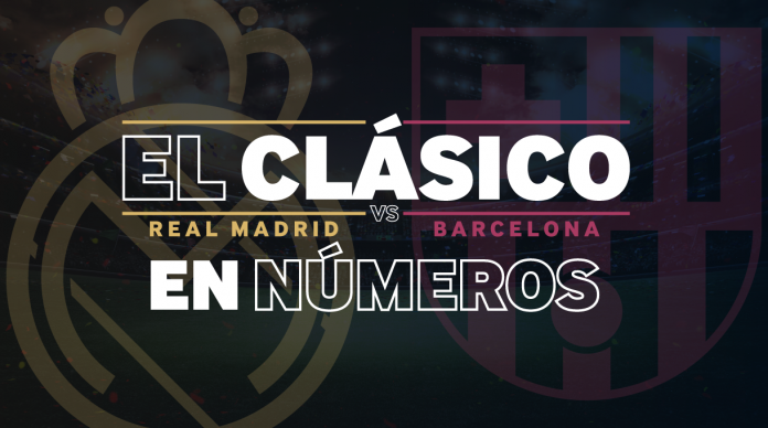 Caras conocidas históricas en el Súper Clásico Madrid-Barca