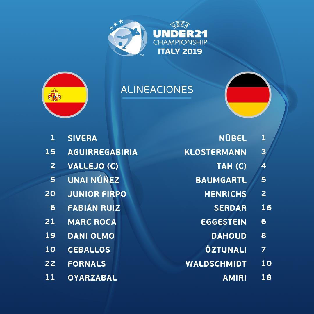 España 2 - 1 Alemania por la Eurocopa Sub-21 de Italia y