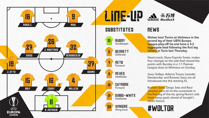Image Result For Wolverhampton Wanderers Vs Torino En Vivo Hd