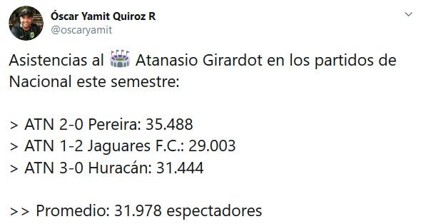 Asistencias Nacional, Óscar Yamit Quiroz