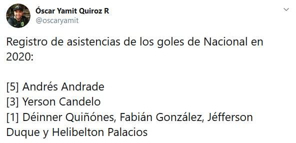 Asistencias goles, Nacional, Óscar Yamit Quiroz