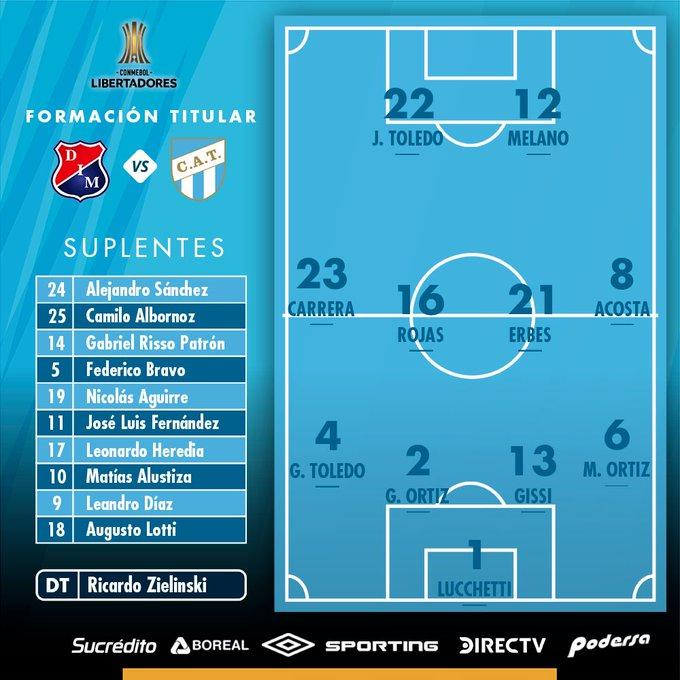Club Atlético Tucumán, Copa Libertadores 2020, formación