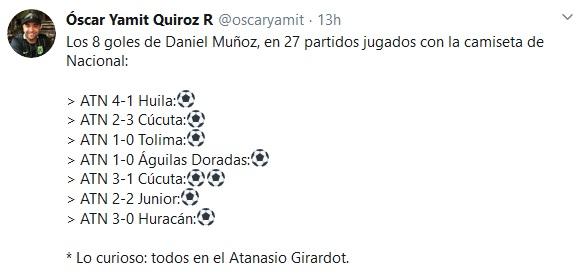 Daniel Muñoz, goles, Óscar Yamit Quiroz