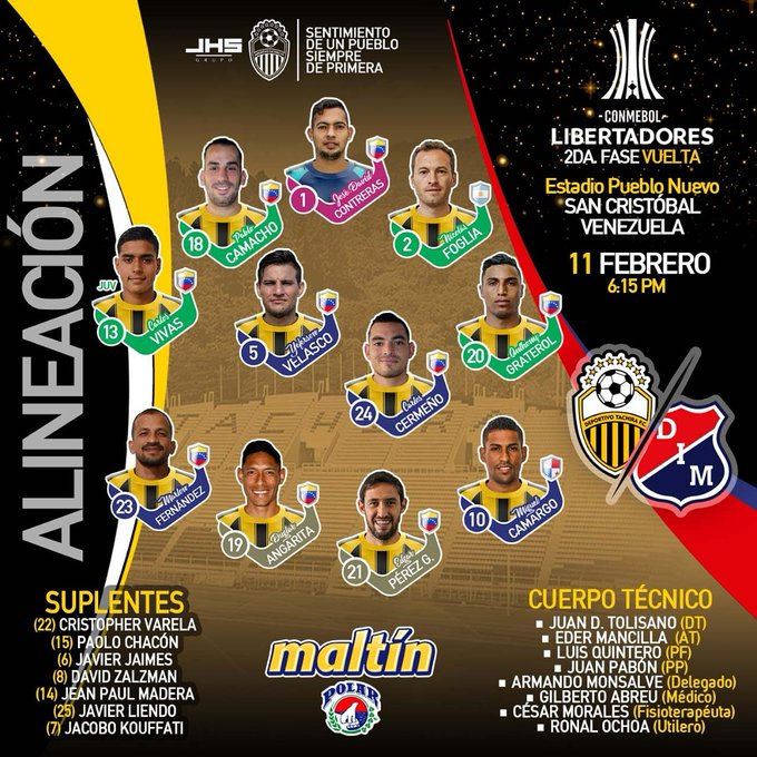 Deportivo Táchira Fútbol Club, Copa Libertadores 2020, titular