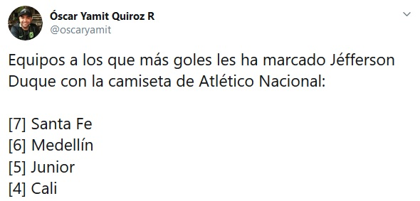Jéfferson Duque, goles por equipo, Atlético Nacional