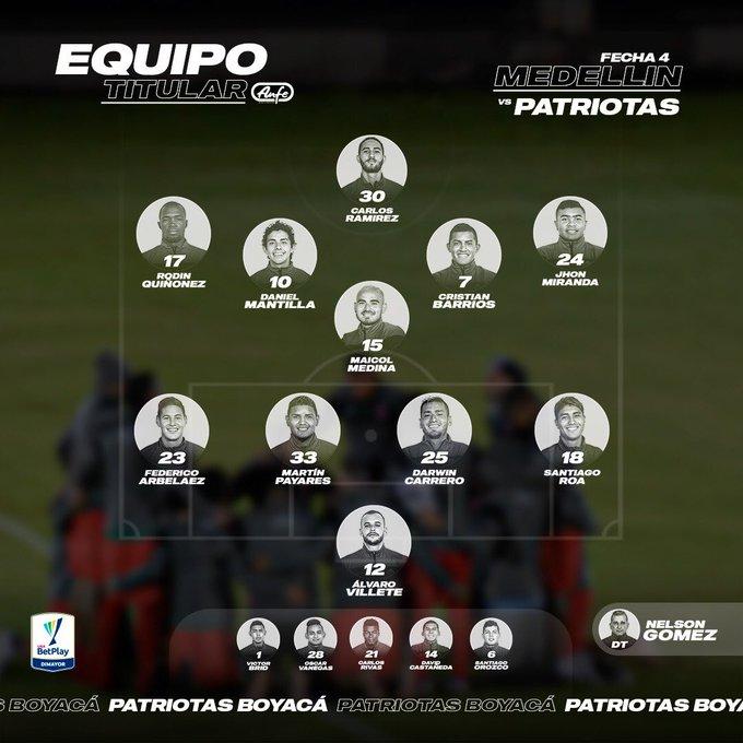 Patriotas Boyacá, Liga 2020-I, formación