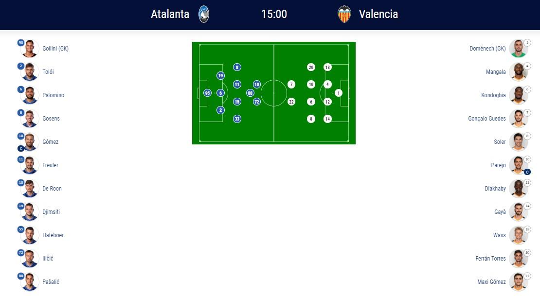 Atalanta goleó a Valencia y Leipzig sorprendió a Tottenham