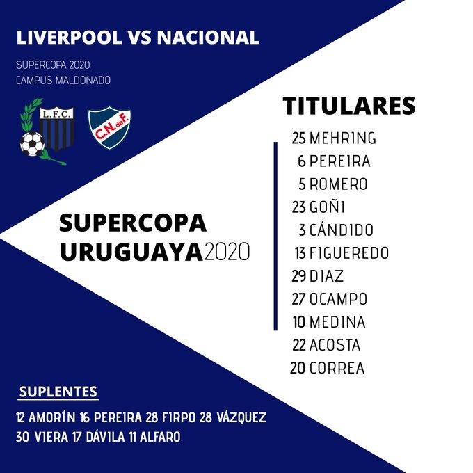 EN VIVO – Nacional vs Liverpool online por la Supercopa de Uruguay 2