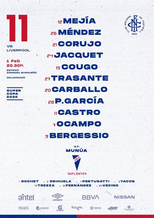 EN VIVO – Nacional vs Liverpool online por la Supercopa de Uruguay 1