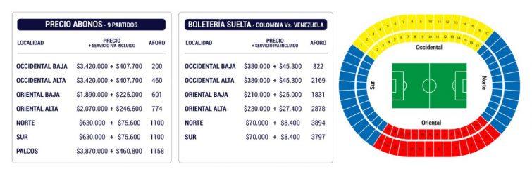 Boletería para los juegos de Colombia en las Eliminatorias a Catar 2022 1