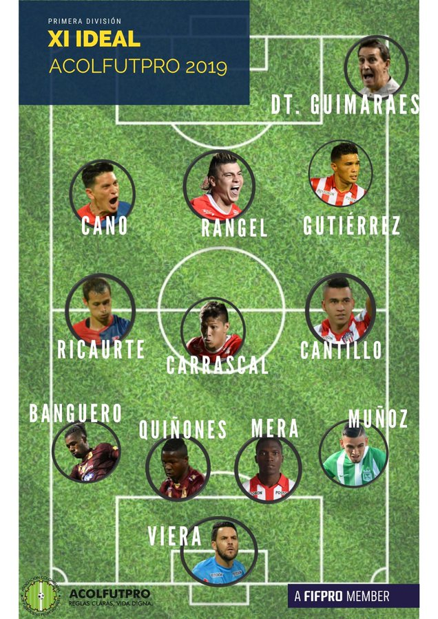 Acolfutpro, once ideal, 2019
