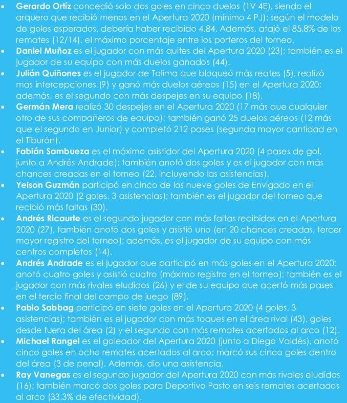 Andrés Ricaurte, Liga 2020-I, equipo ideal, OptaJavier (1)