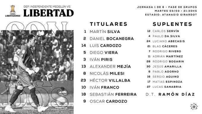 Club Libertad, Copa Libertadores 2020, titular