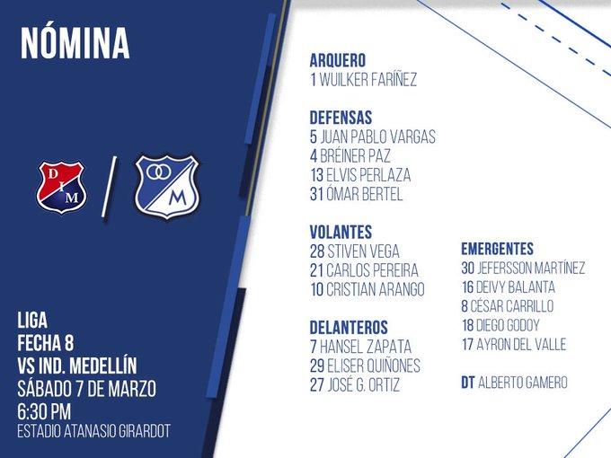 Millonarios Fútbol Club, formación, Liga 2020-I