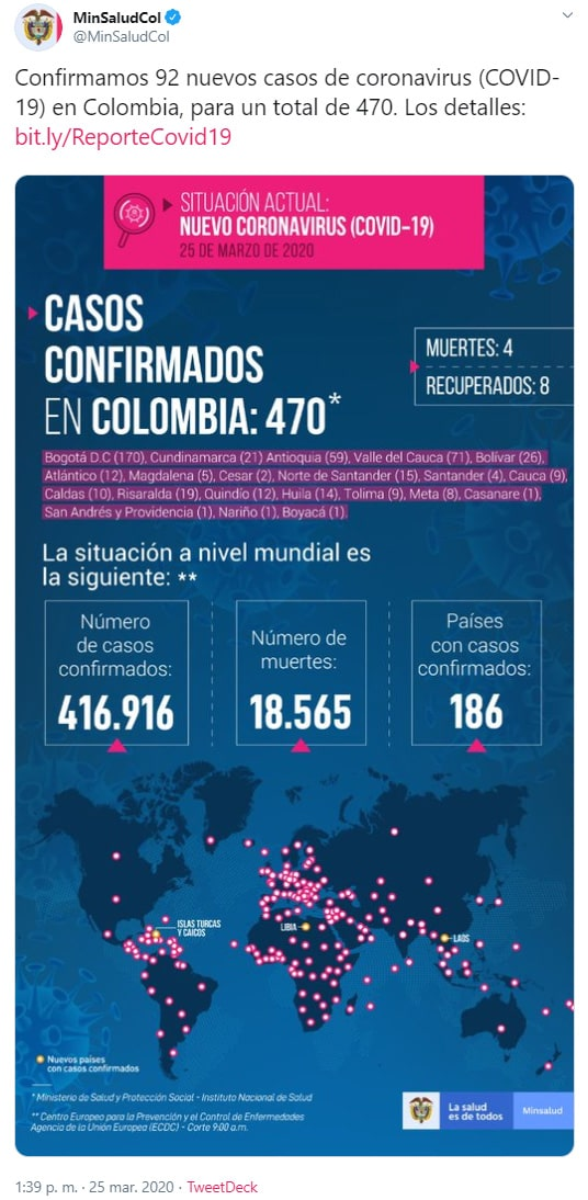 Ministerio de Salud, coronavirus COVID-19, informe, 25/03/2020