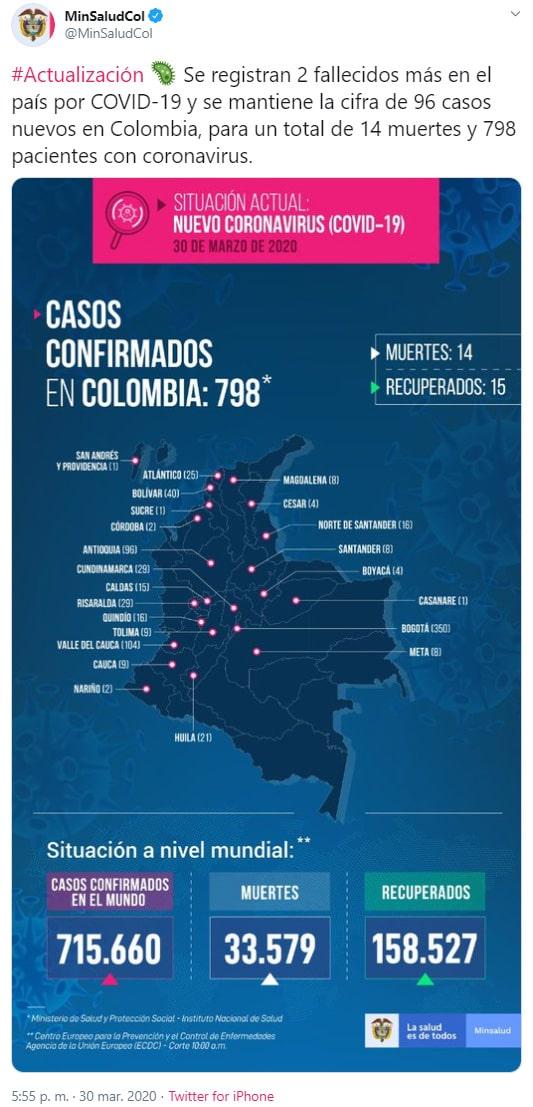Ministerio de Salud, coronavirus COVID-19, informe, corrección (1), 30032020