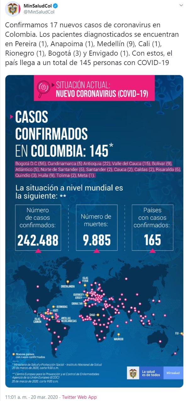 Ministerio de Salud, reporte, 20/03/2020