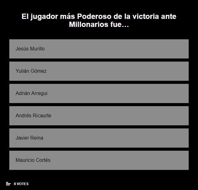 ¿Quién fue el jugador más Poderoso de la victoria contra Millonarios?