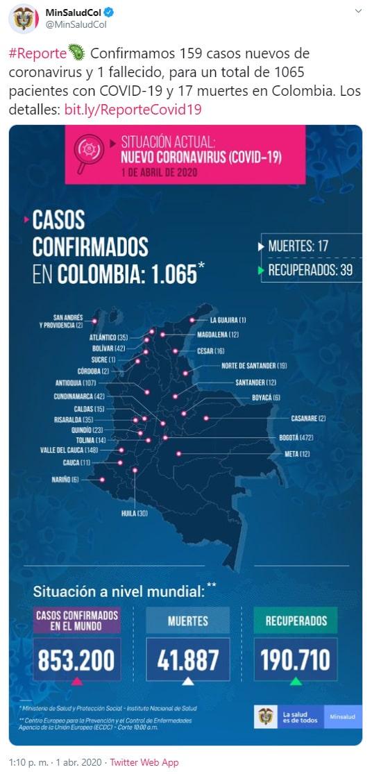 Ministerio de Salud, coronavirus COVID-19, informe, 01/04/2020