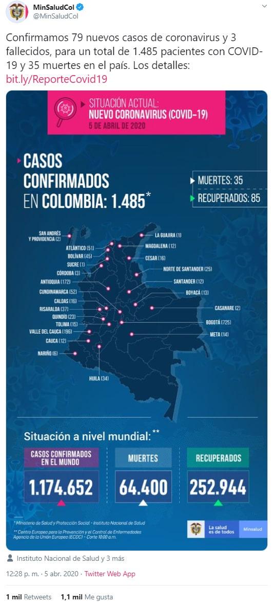 Ministerio de Salud, coronavirus COVID-19, informe, 05/04/2020