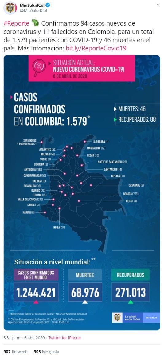 Ministerio de Salud, coronavirus COVID-19, informe, 06/04/2020