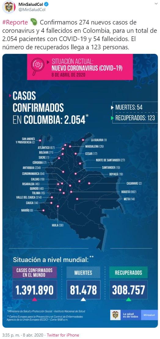 Ministerio de Salud, coronavirus COVID-19, informe, 08/04/2020