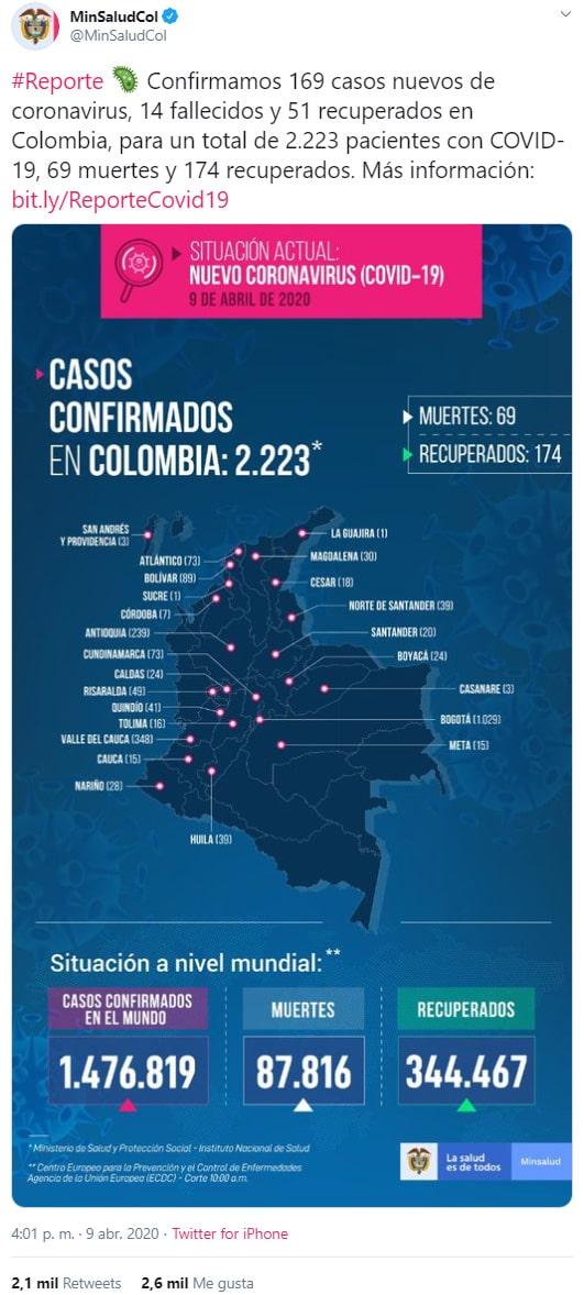 Ministerio de Salud, coronavirus COVID-19, informe, 09/04/2020