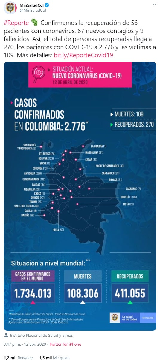 Ministerio de Salud, coronavirus COVID-19, informe, 12/04/2020