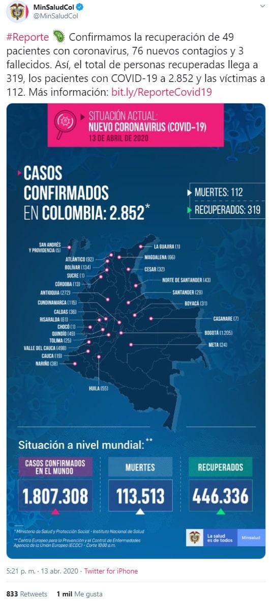 Ministerio de Salud, coronavirus COVID-19, informe, 13/04/2020