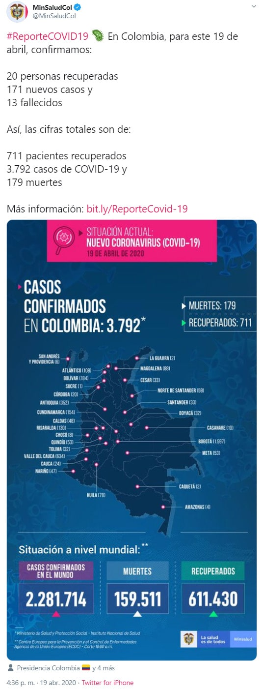Ministerio de Salud, coronavirus COVID-19, informe, 19/04/2020