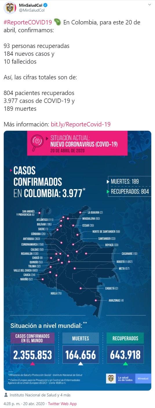 Ministerio de Salud, coronavirus COVID-19, informe, 20/04/2020