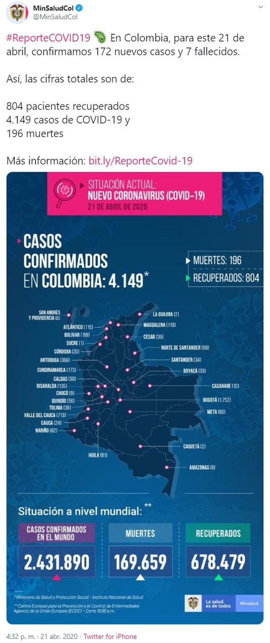 Ministerio de Salud, coronavirus COVID-19, informe, 21/04/2020