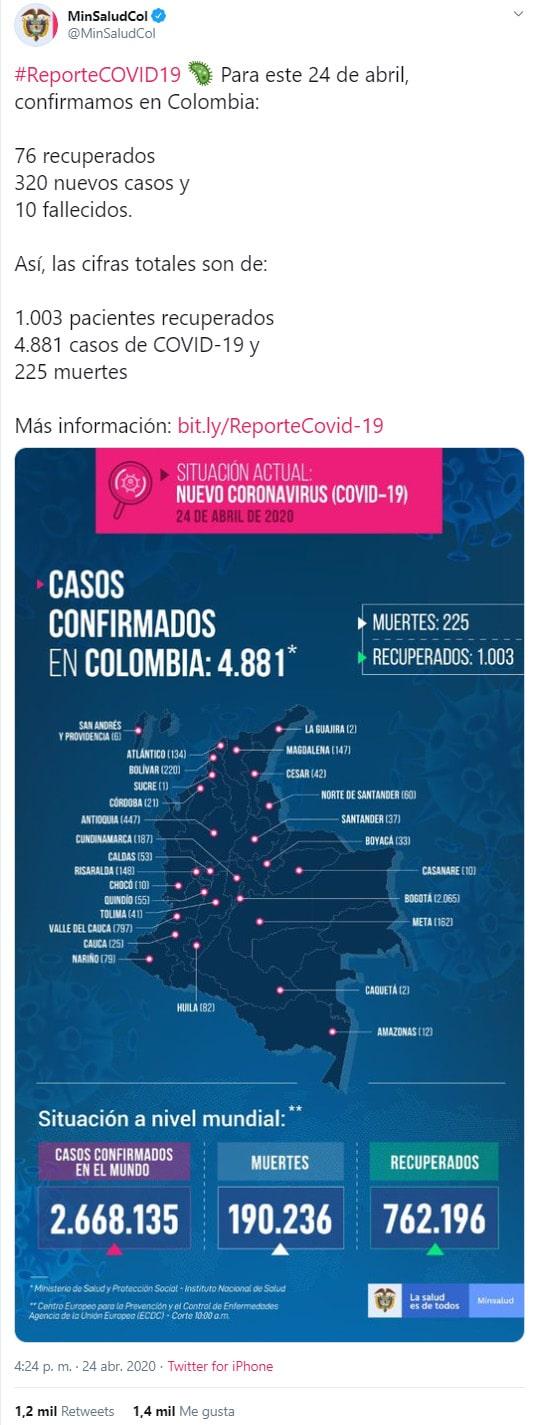 Ministerio de Salud, coronavirus COVID-19, informe, 24/04/2020