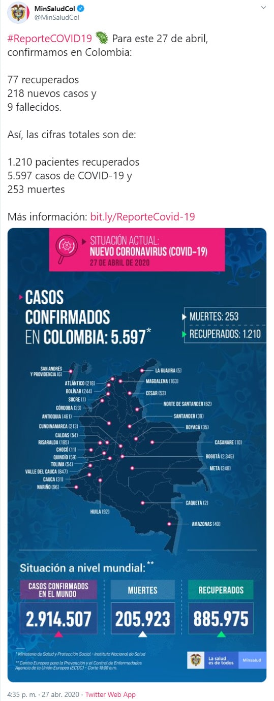Ministerio de Salud, coronavirus COVID-19, informe, 27/04/2020