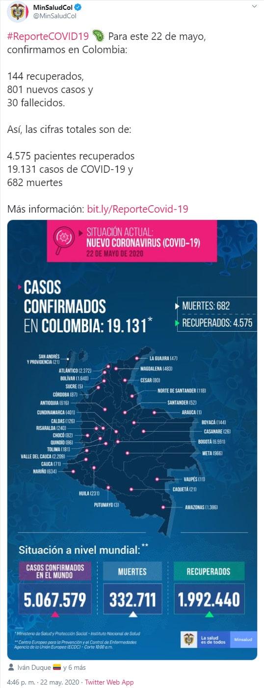 Colombia, Ministerio de Salud, coronavirus COVID-19, informe, 22/05/2020