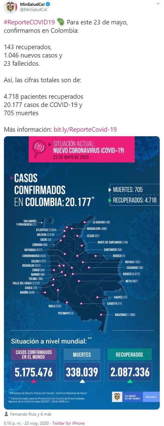 Colombia, Ministerio de Salud, coronavirus COVID-19, informe, 23/05/2020