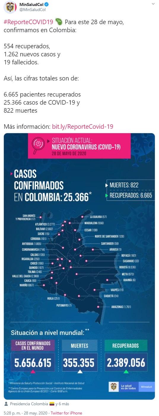 Colombia, Ministerio de Salud, coronavirus COVID-19, informe, 28-05-2020