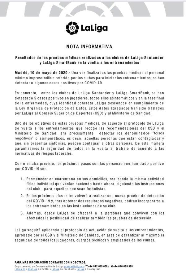 LaLiga, España, coronavirus COVID-19