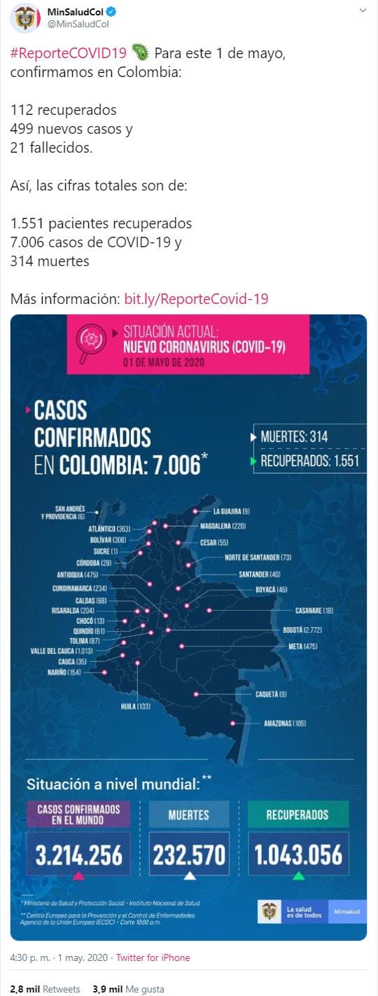 Ministerio de Salud, coronavirus COVID-19, informe, 01/05/2020