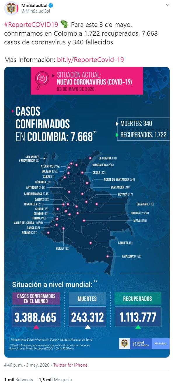Ministerio de Salud, coronavirus COVID-19, informe, 03/05/2020