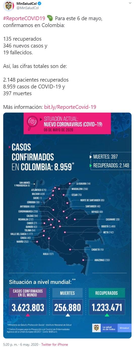 Ministerio de Salud, coronavirus COVID-19, informe, 06/05/2020