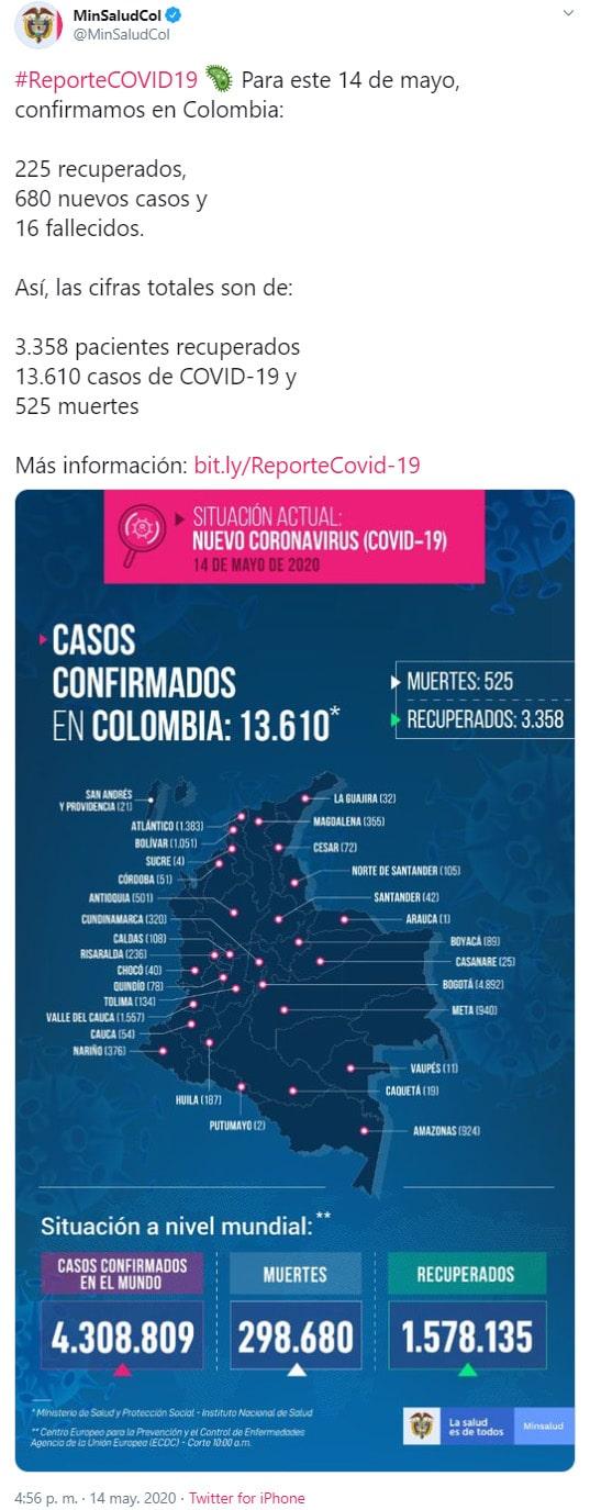 Ministerio de Salud, coronavirus COVID-19, informe, 14/05/2020