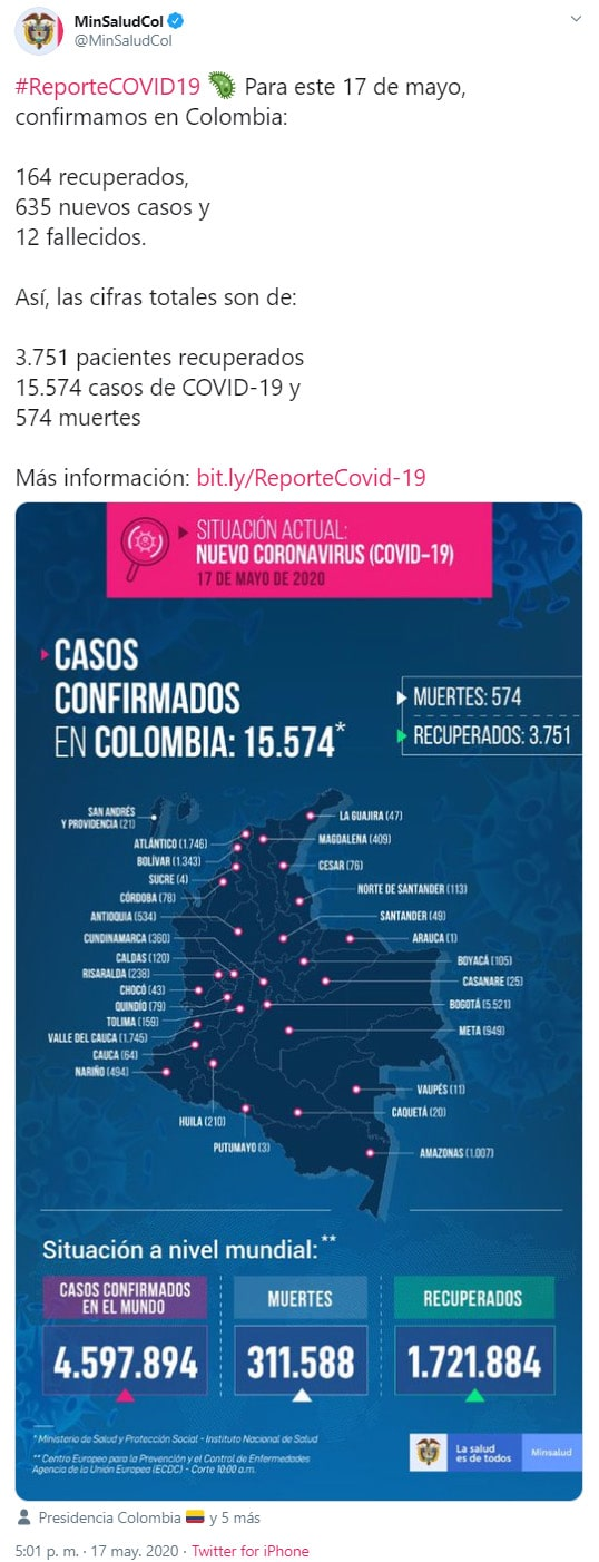 Ministerio de Salud, coronavirus COVID-19, informe, 17/05/2020