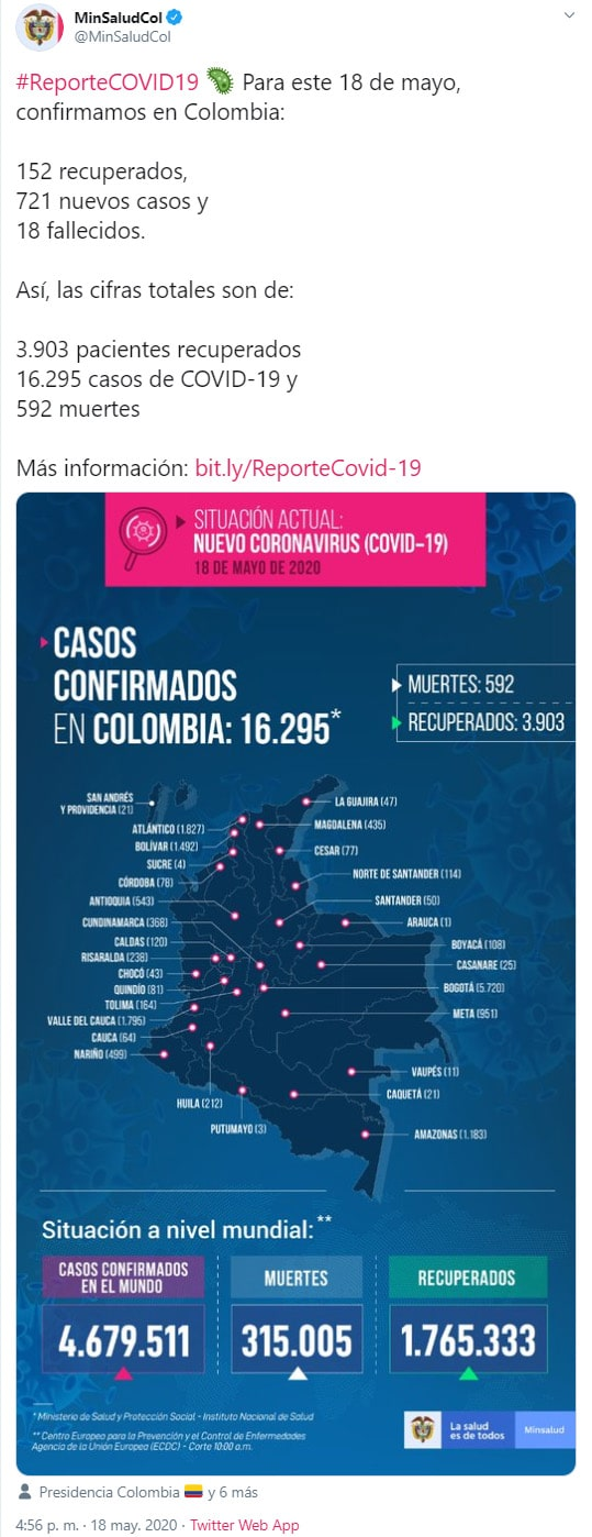 Ministerio de Salud, coronavirus COVID-19, informe, 18/05/2020