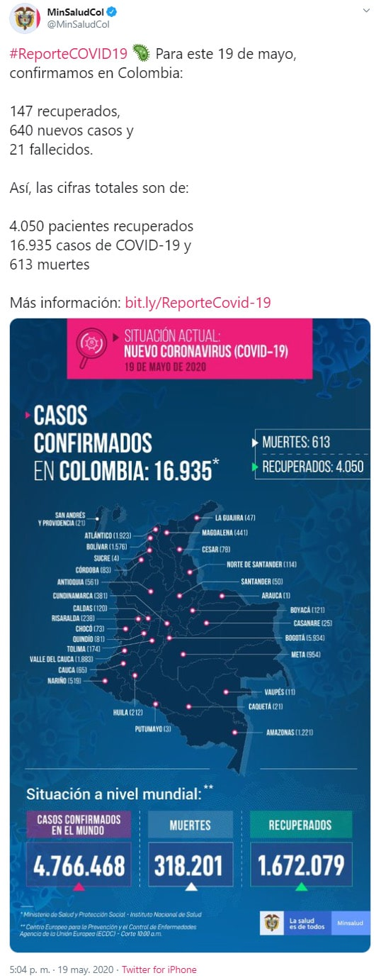 Ministerio de Salud, coronavirus COVID-19, informe, 19/05/2020
