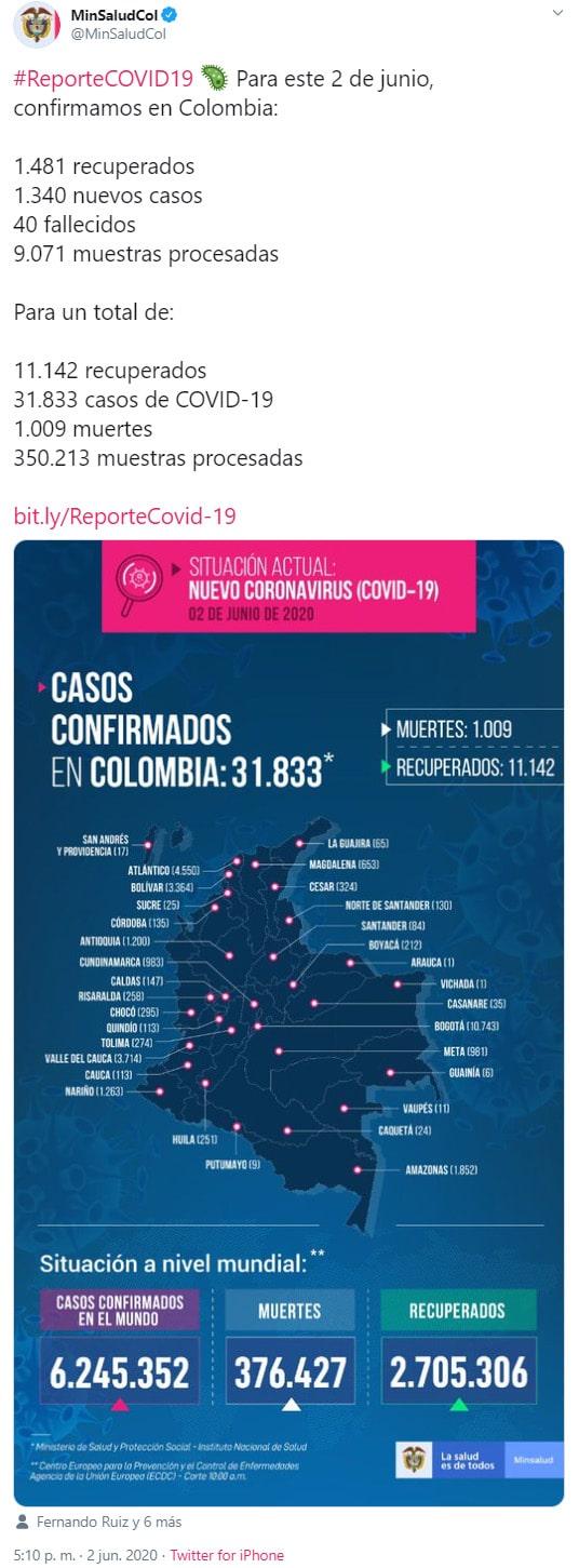 Colombia, coronavirus COVID-19, reporte, 02-06-2020