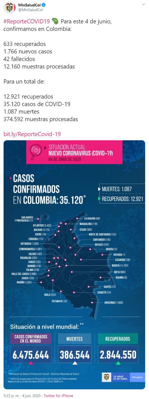 Colombia, coronavirus COVID-19, reporte, 04-06-2020