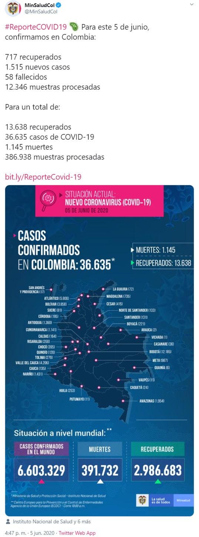 Colombia, coronavirus COVID-19, reporte, 05-06-2020