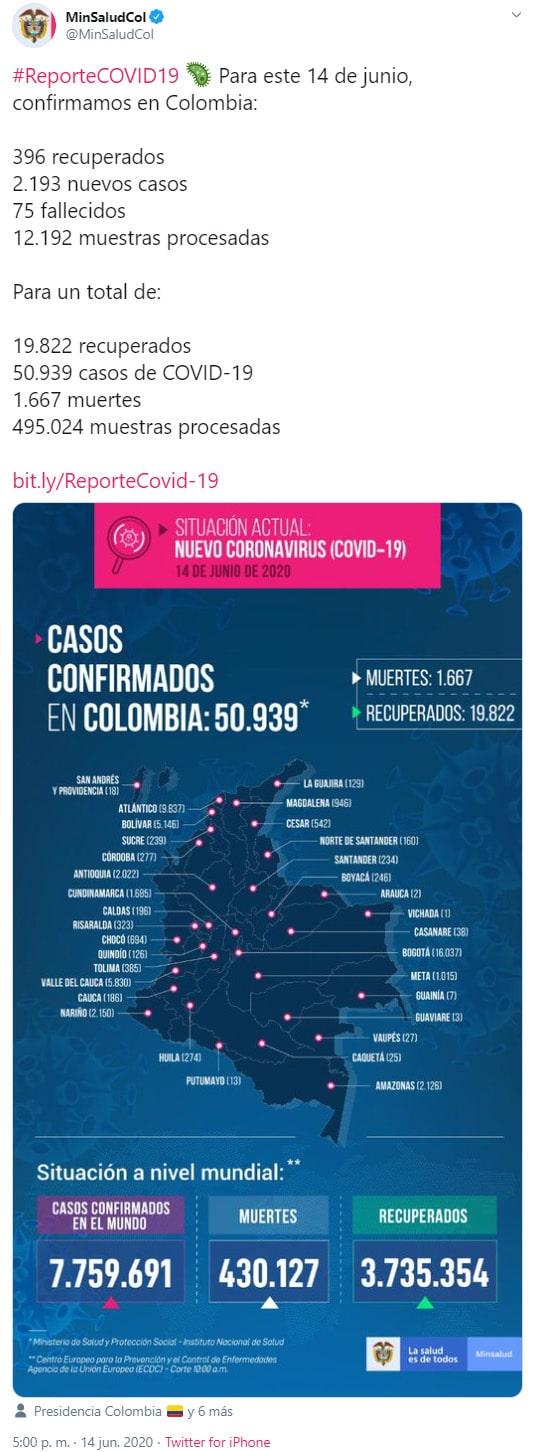 Colombia, coronavirus COVID-19, reporte, 14-06-2020