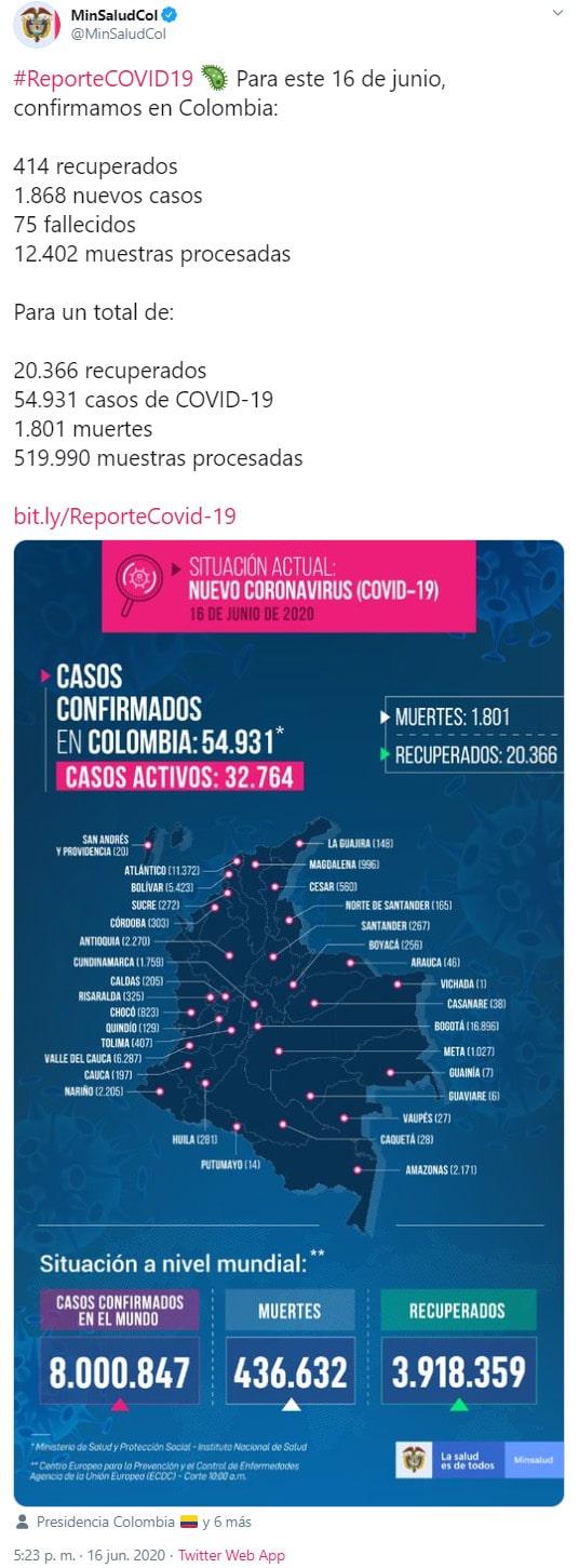 Colombia, coronavirus COVID-19, reporte, 16-06-2020